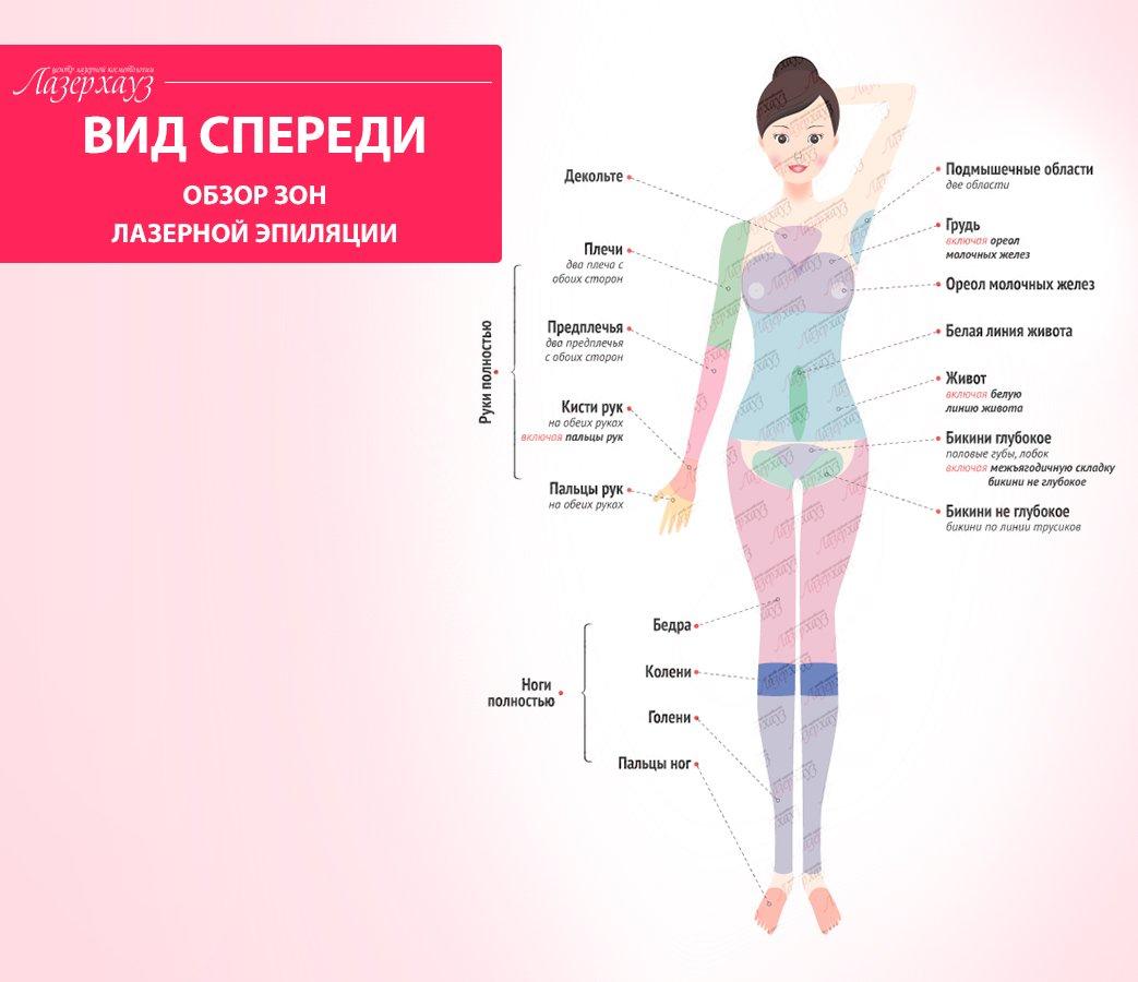 Лазерная фотоэпиляция украина цена Озонотерапия Улица Богдана Хмельницкого Чебоксары